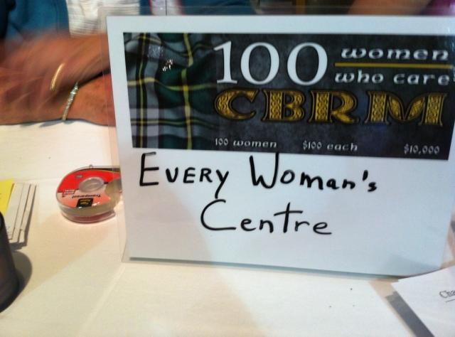 100women